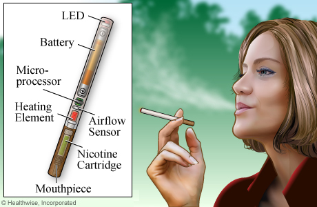 An electronic cigarette and its parts