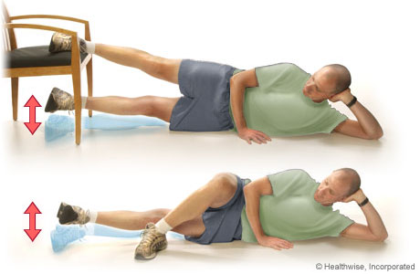 Picture of straight-leg raises to the inside (lying on the side)