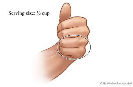 Fist with last two fingers circled