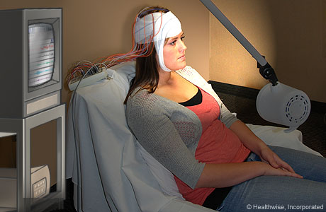 Photo of electroencephalogram (EEG) procedure
