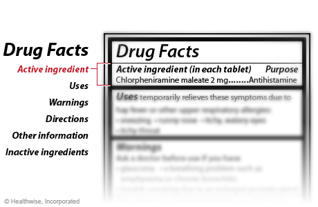 Example of the Active Ingredient section of an over-the-counter Drug Facts label